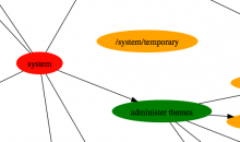 Image of _permission related to system module